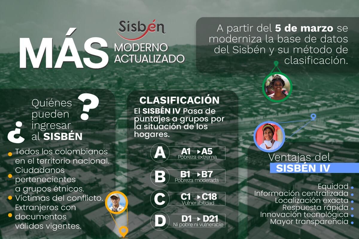 sisben-4-colombia